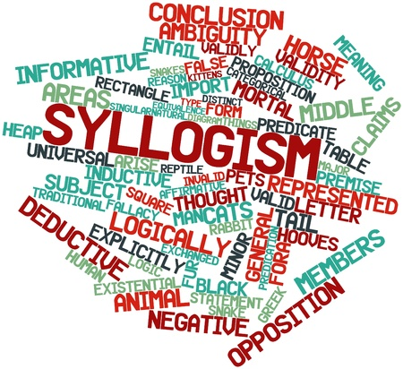 premise: Abstract word cloud for Syllogism with related tags and terms Stock Photo