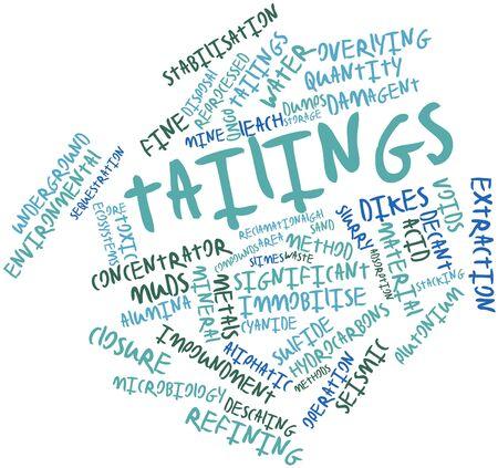 関連するタグと用語残滓の抽象的な単語雲