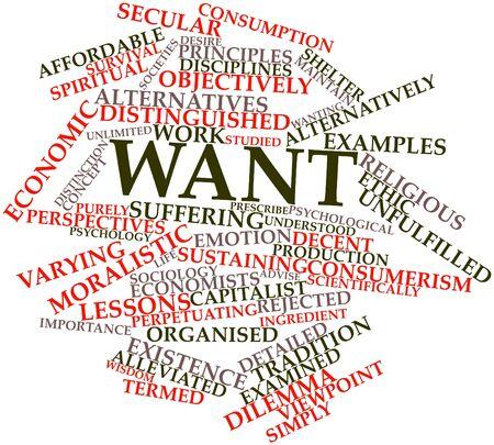 Abstract woordwolk voor wilt met gerelateerde tags en voorwaarden
