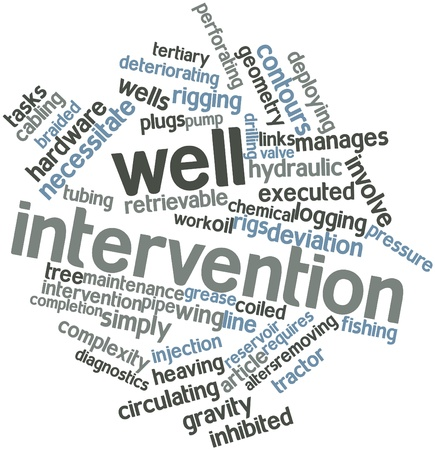inhibited: Abstract word cloud for Well intervention with related tags and terms Stock Photo