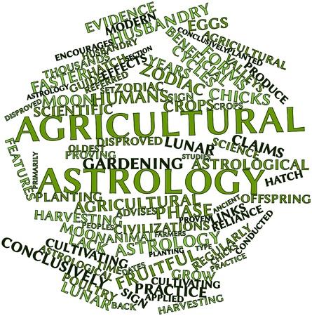 cicla: Nube palabra abstracta para la astrología agrícola con etiquetas y términos relacionados