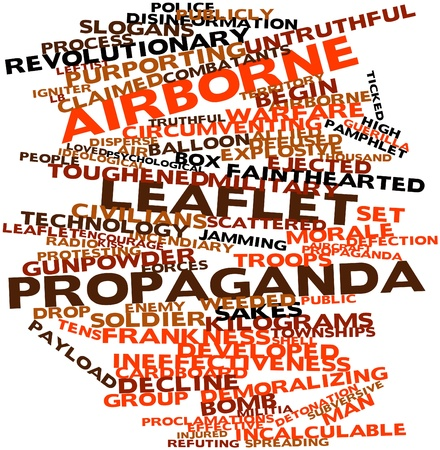 payload: Abstract word cloud for Airborne leaflet propaganda with related tags and terms