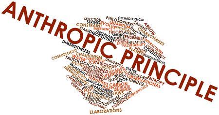 Abstract word cloud for Anthropic principle with related tags and terms