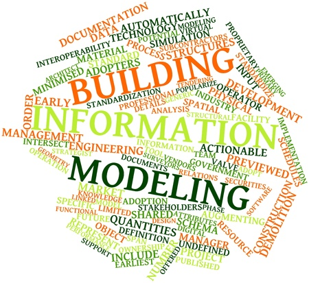 Abstract word cloud for Building information modeling with related tags and terms photo