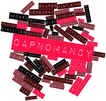 reportedly: Abstract word cloud for Capnomancy with related tags and terms
