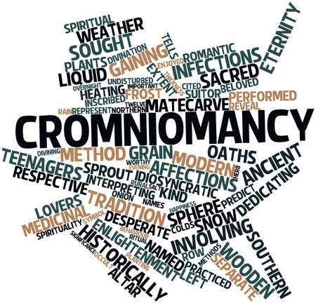 idiosyncratic: Abstract word cloud for Cromniomancy with related tags and terms