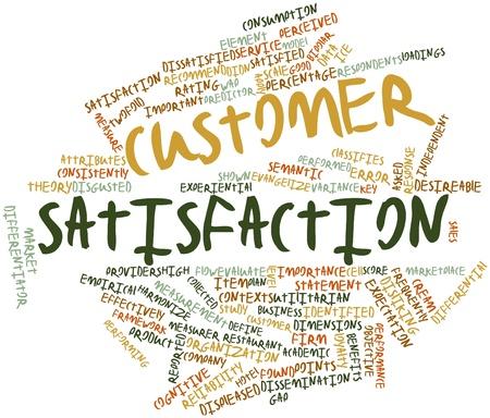 Abstraktes Wort-Wolke für Kundenzufriedenheit mit verwandte Tags und Begriffe