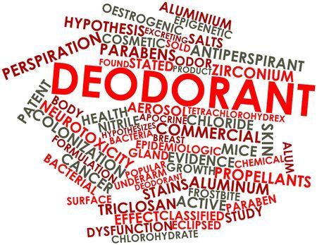 hipótesis: Nube palabra abstracta para Desodorante con etiquetas y términos relacionados