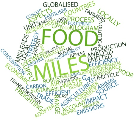 miles: Abstract word cloud for Food miles with related tags and terms