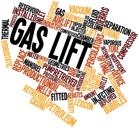 optimal: Abstract word cloud for Gas lift with related tags and terms