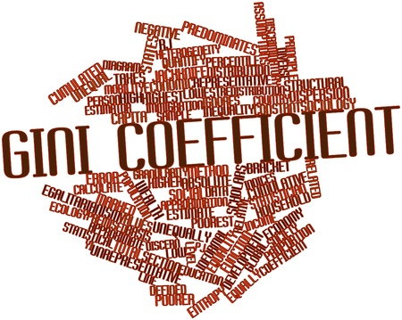 the heterogeneity: Abstract word cloud for Gini coefficient with related tags and terms