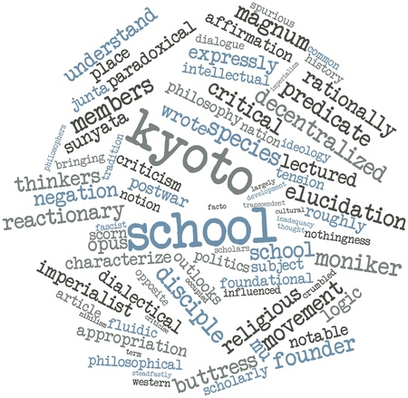 decentralized: Abstract word cloud for Kyoto School with related tags and terms