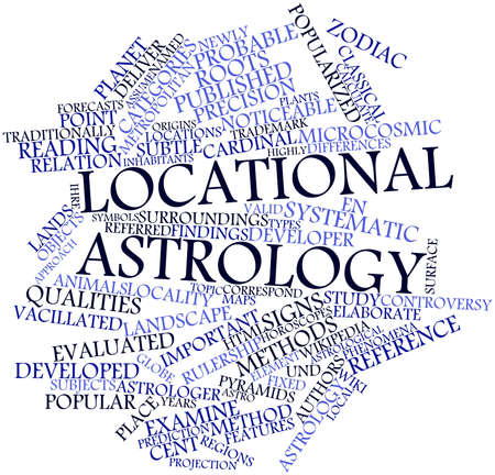 findings: Abstract word cloud for Locational astrology with related tags and terms Stock Photo