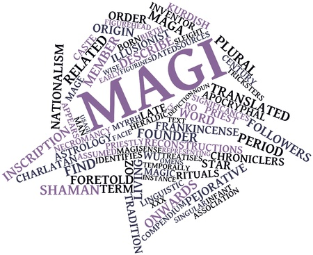 onwards: Abstract word cloud for Magi with related tags and terms