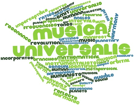 thinkers: Abstract word cloud for Musica universalis with related tags and terms