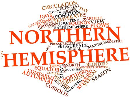 Abstract word cloud for Northern Hemisphere with related tags and terms