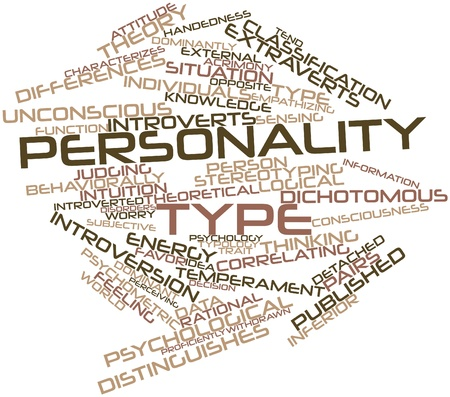 types: Abstract word cloud for Personality type with related tags and terms