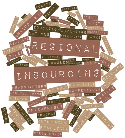 focuses: Abstract word cloud for Regional insourcing with related tags and terms
