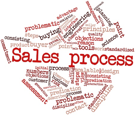 Abstract word cloud for Sales process with related tags and terms photo