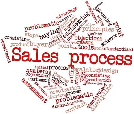 Nuage de mot abstrait pour le processus de vente avec des étiquettes et des termes connexes