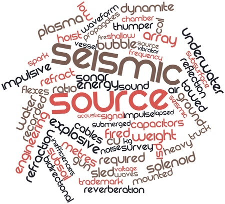 submerged: Abstract word cloud for Seismic source with related tags and terms
