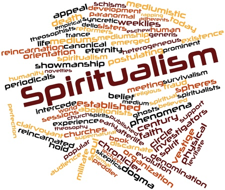 Abstract word cloud for Spiritualism with related tags and terms