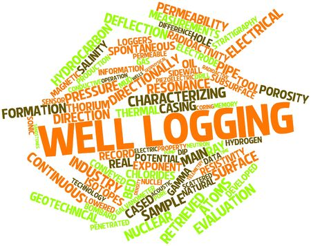 characterizing: Abstract word cloud for Well logging with related tags and terms Stock Photo
