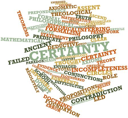 assertion: Abstract word cloud for Certainty with related tags and terms