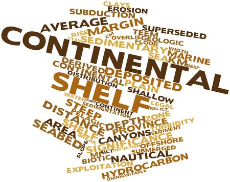 Abstract word cloud for Continental shelf with related tags and terms