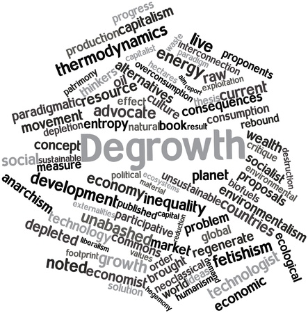 critique: Abstract word cloud for Degrowth with related tags and terms