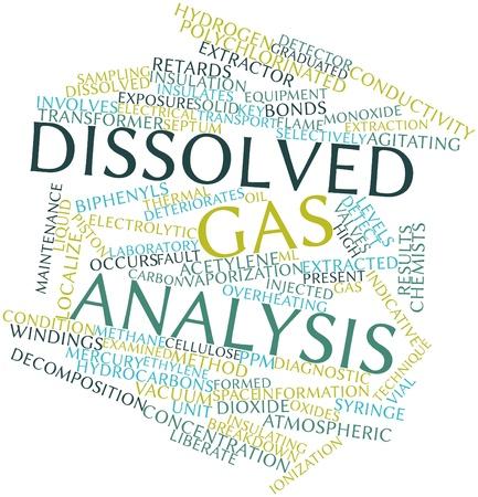 dissolved: Word cloud astratto per l'analisi dei gas disciolto con tag correlati e termini