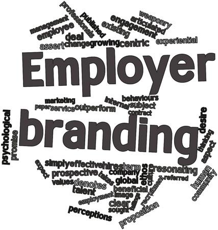 interakcje: Abstract cloud słowo Employer Branding z pokrewnymi tagów oraz warunków