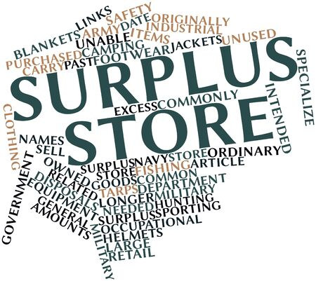 general store: Abstract word cloud for Surplus store with related tags and terms
