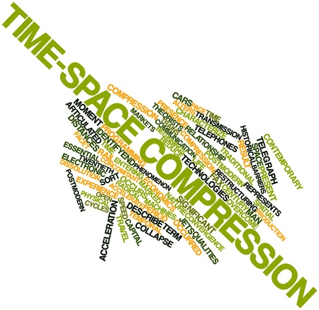 occurs: Abstract word cloud for Time-space compression with related tags and terms