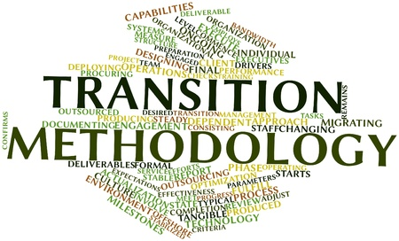 milestones: Abstract word cloud for Transition methodology with related tags and terms