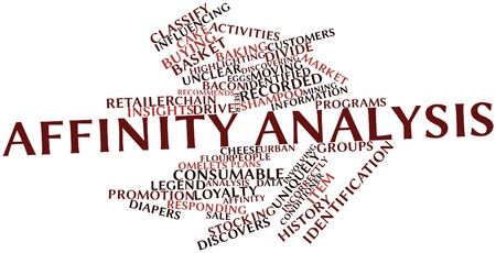 market analysis: Abstract word cloud for Affinity analysis with related tags and terms