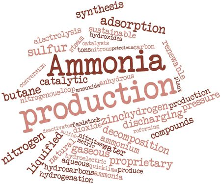 aqueous: Abstract word cloud for Ammonia production with related tags and terms Stock Photo
