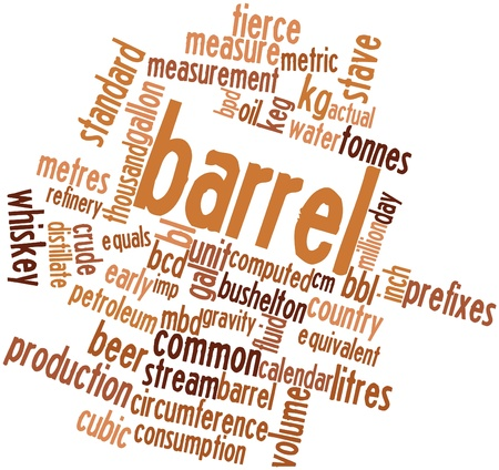 standardised: Abstract word cloud for Barrel with related tags and terms