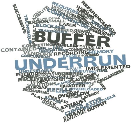 overloaded: Abstract word cloud for Buffer underrun with related tags and terms