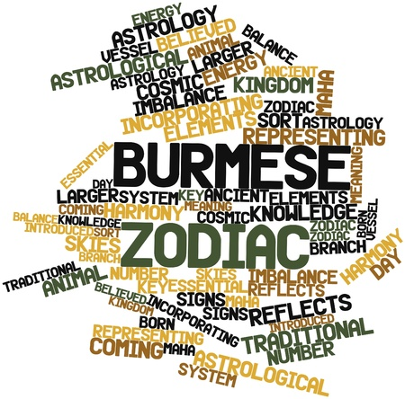 Abstract word cloud for Burmese zodiac with related tags and terms Stock Photo - 17427516