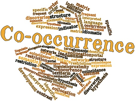 frequent: Abstract word cloud for Co-occurrence with related tags and terms Stock Photo