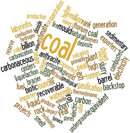 slurry: Abstract word cloud for Coal with related tags and terms