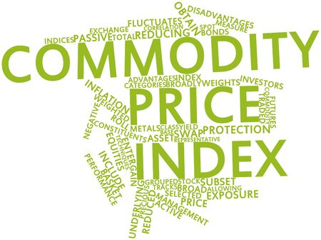 weighted: Abstract word cloud for Commodity price index with related tags and terms