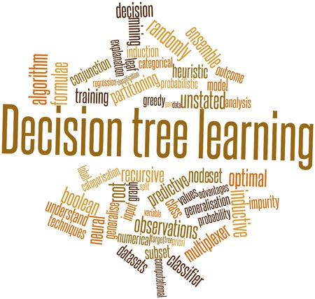 Abstract word cloud for Decision tree learning with related tags and terms Stock Photo - 17427484