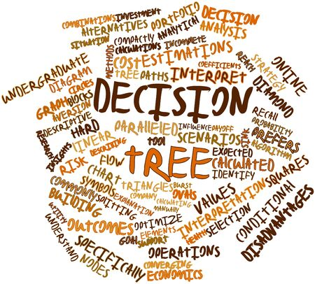 disadvantages: Abstract word cloud for Decision tree with related tags and terms