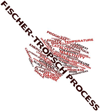 reactivity: Abstract word cloud for Fischer-Tropsch process with related tags and terms