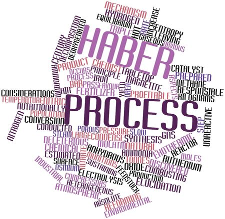 mol: Abstract word cloud for Haber process with related tags and terms Stock Photo