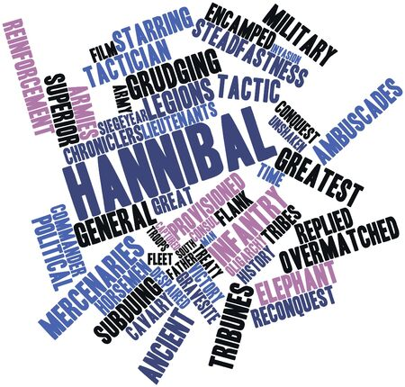 subduing: Abstract word cloud for Hannibal with related tags and terms