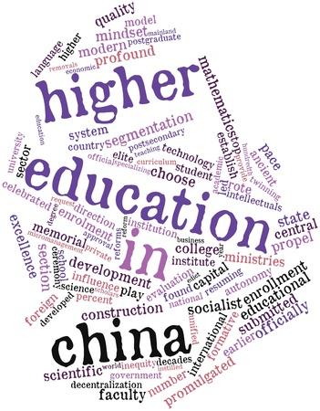 edicto: Nube de palabras abstracto para la educación superior en China con las etiquetas y términos relacionados