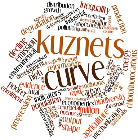 pollutants: Abstract word cloud for Kuznets curve with related tags and terms